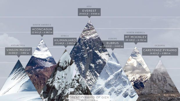 Infographic of the Day: The World's Most Imposing Mountain Peaks