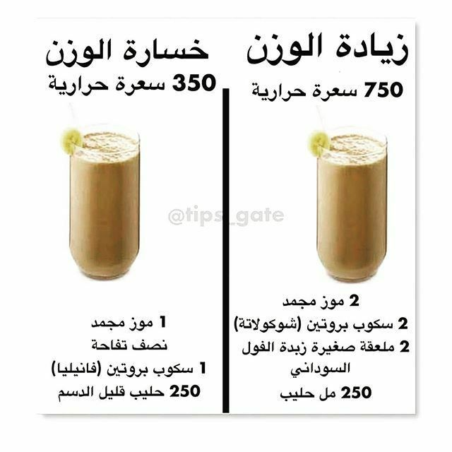 Pin By Abeer Adel On الصحة والجمال Health Fitness Food Health Facts Food Healthy Drinks Smoothies