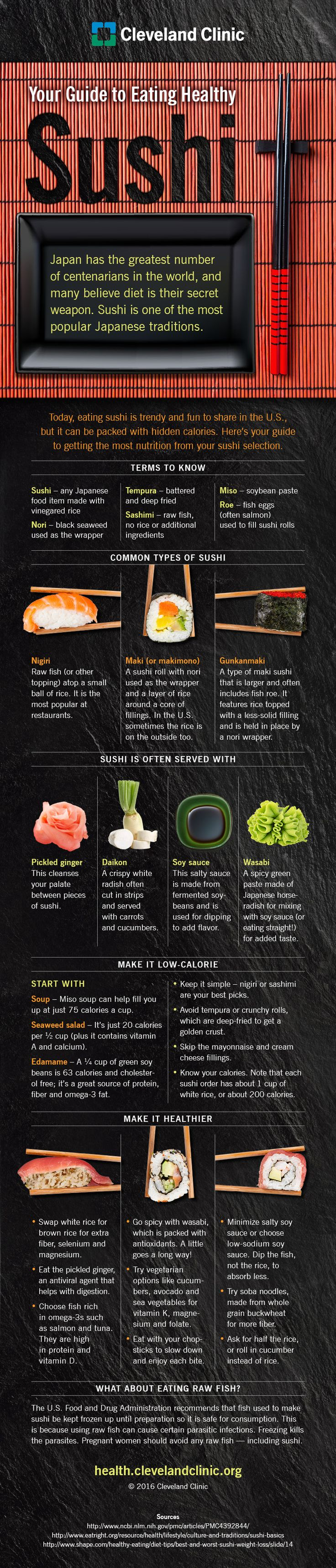 Eating sushi is trendy, but it can be packed with hidden calories. Here's your guide to getting the most nutrition selection and eating healthy sushi.
