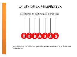 Los efectos del marketing difieren según el plazo: en numerosas ocasiones, los efectos a corto son muy diferentes a los que se pueden dar a largo.