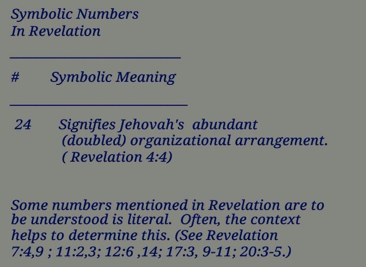 Numerology meaning of 196 picture 2