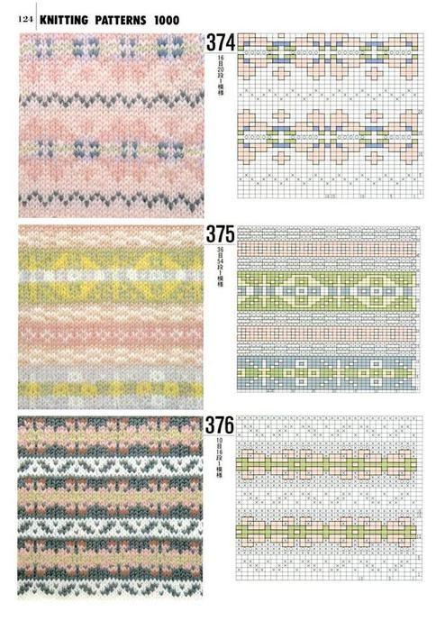 246 best Fair Isle Patterns images on Pinterest | Knitting, Bags ...