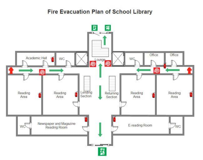 Aliraza311 I Will Design Fire Emergency Evacuation Plan Diagram Document For 10 On Fiverr Com Emergency Evacuation Plan Evacuation Plan Escape Plan