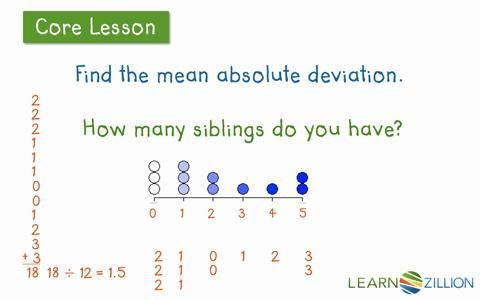 Mean absolute deviation video lesson from LearnZillion.