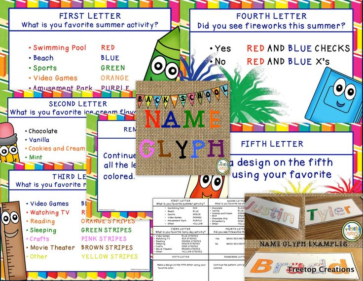 Name Glyph Back to School Activity. Do step by step using slides or with printable instructions.