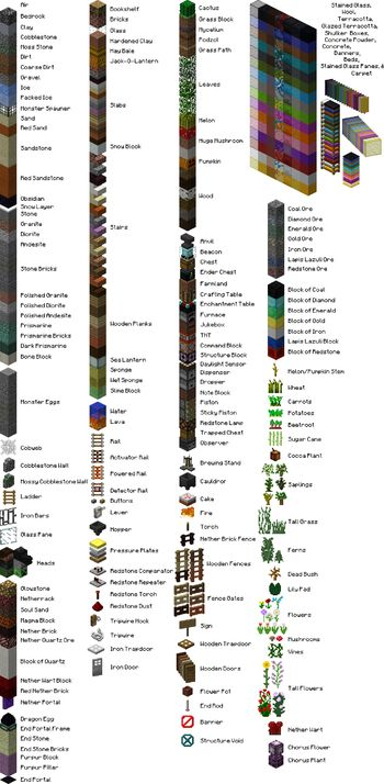 Blocs – Le Minecraft Wiki officiel
