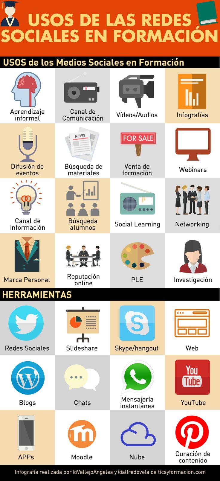 Uso de las Redes Sociales en formación para facilitar al alumno la llegada del mensaje por distintas vías de información.