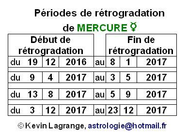 Astrologie : connaître les périodes et conséquences de rétrogradations de Mercure rétrograde de décembre 2016 à décembre 2017, © Kevin Lagrange, consultations et cours d'astrologie, monde entier via webcam (skype) et à Rennes (France), 06660171854, astrologie@hotmail.fr Cet...