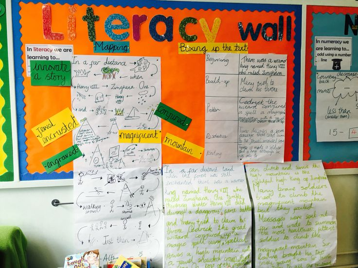 Working wall literacy #talkforwriting #innovation-stage