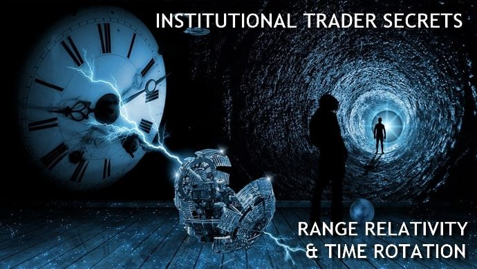 Great Trading educational article by top institutional trader with chart examples on how to use range relativity and time rotation - My Trading Buddy