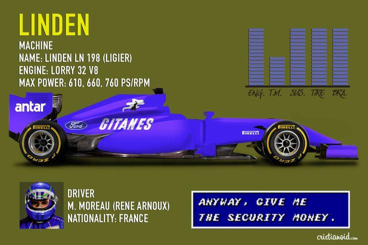Linden   Super Monaco GP F1 Game - Formula 1 Ligier   M. Moreau (Rene Arnoux)