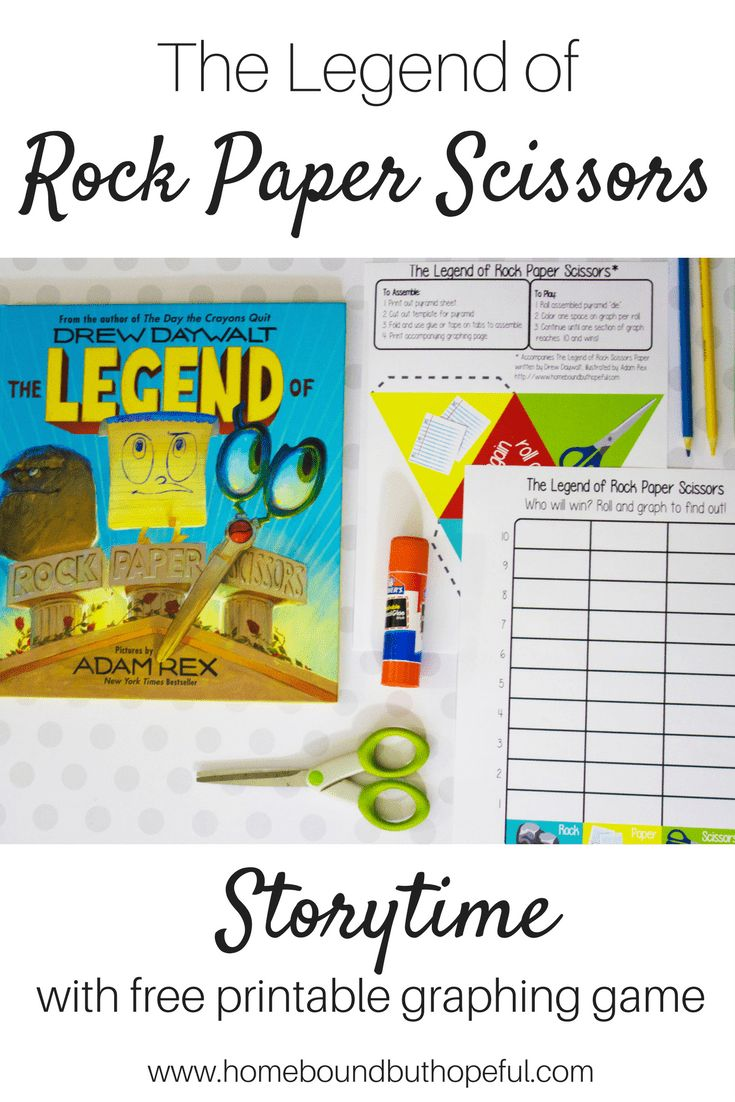 The Legend of Rock Paper Scissors | Storytime | Reading Extensions | Graphing Game | Kid Lit | Children's Literature