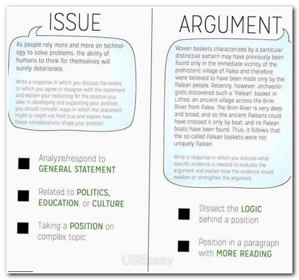the best expository essay definition ideas essay essaywriting hamlet quotes best way to write a compare and contrast essay