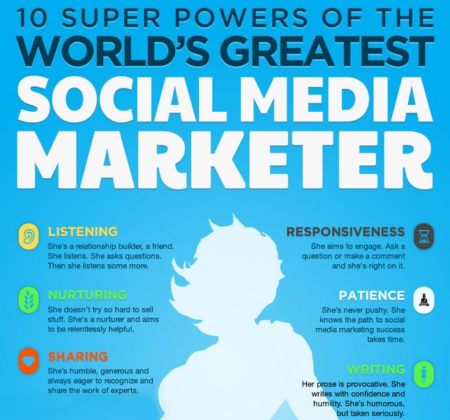 10 Super Powers of the Worlds Greatest Social Media Marketer #Infographic
