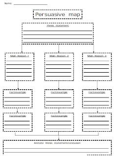 Writing Workshop: Persuasive Letter Writing (A good map to help with writing persuasive papers.)