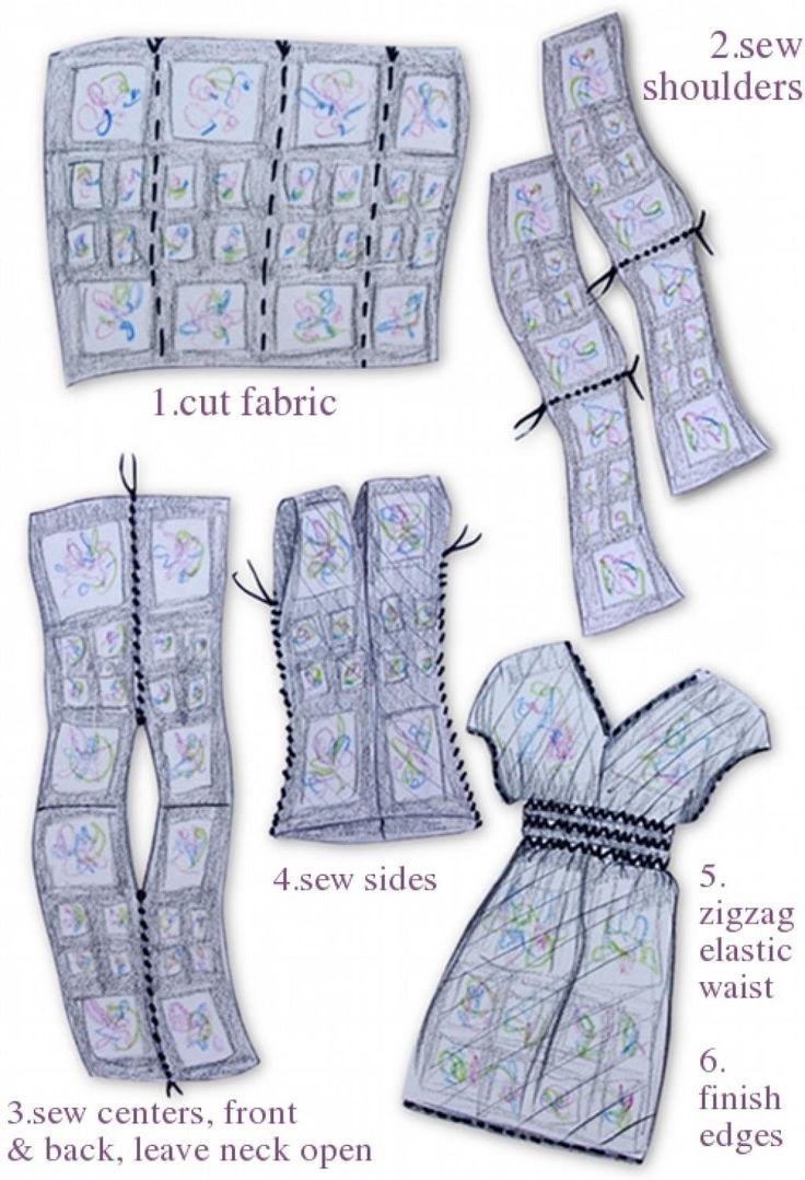 La robe la plus facile à faire : 4 rectangles seulement et aucun patron…