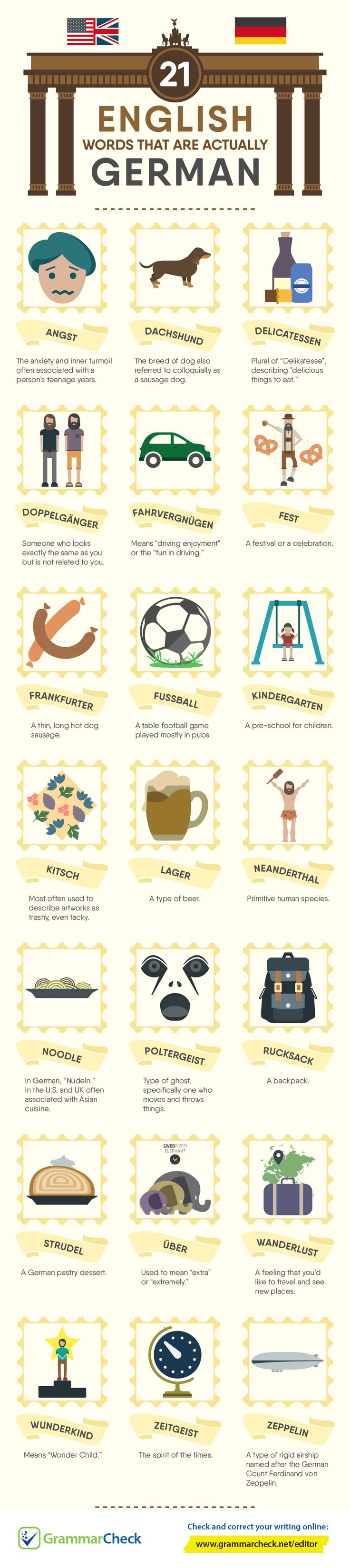 Free Education For All: 20 English Words That Are Actually German (infogr