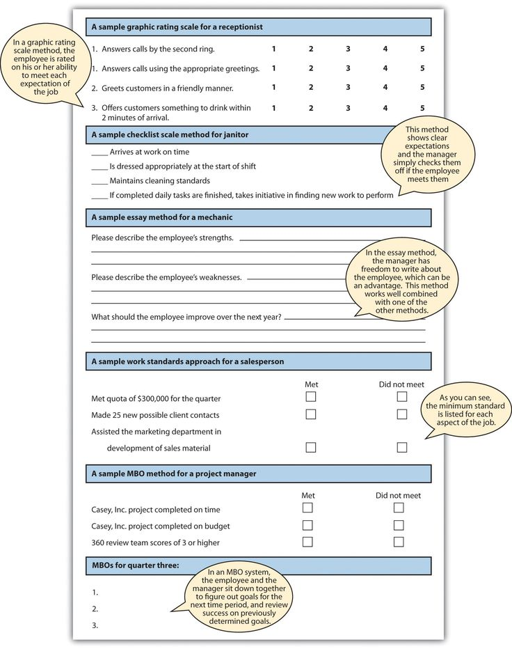 Examples of Performance Appraisal Graphic Rating Scale Inquire - performance appraisal example