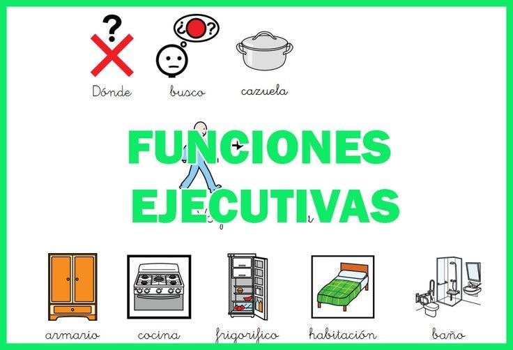 Funciones ejecutivas. ¿ Dónde busco? (II)