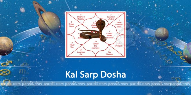What is Kalasarpa dosha? by Rahul Kaushal Astrologer ------------------------------------------------------ As per the Hindu mythological stories, the head of the snake is known as Rahu and the tail of snake is known as Ketu. Rahu and Ketu are placed in opposite direction at 180 degree and are never be able to meet each other. The Rahu and Ketu are shadow planets. They could not be seen through naked eyes.  http://www.pandit.com/what-is-kalasarpa-dosha/