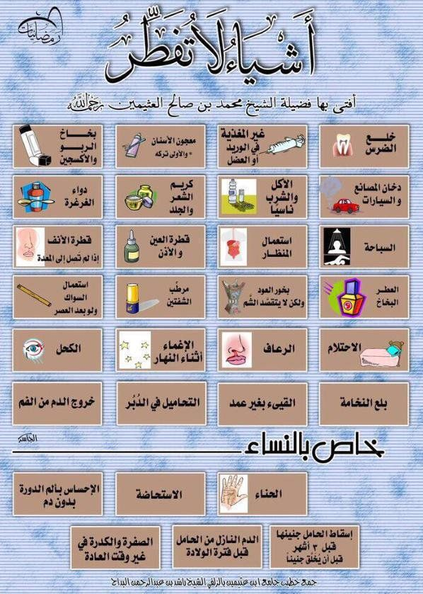 Pin By Tarek Ben Aissa On رمضان كريم Ramadan Kareem Ramadan Quotes Islam