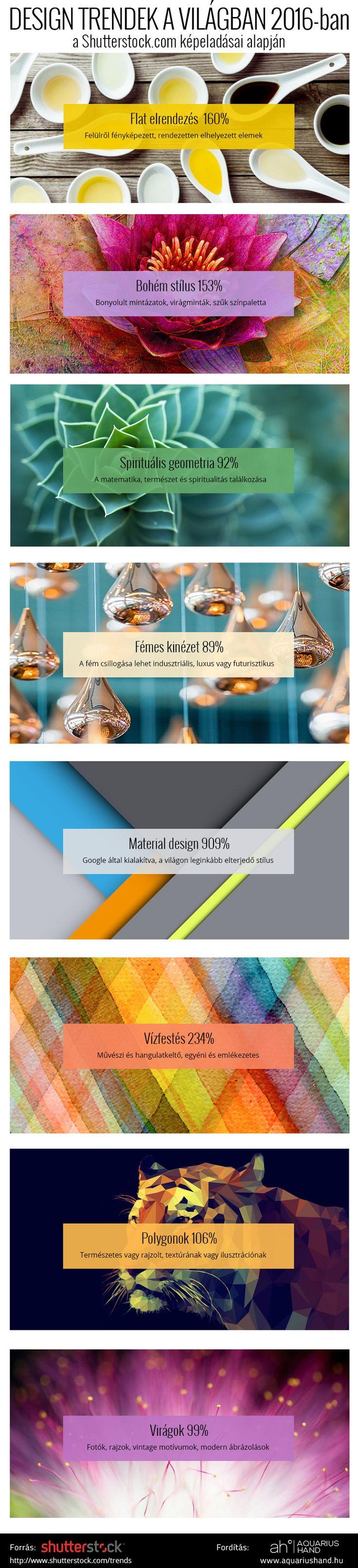 Design trendek 2016-ra a Shutterstock 2015-ös képeladásai alapján