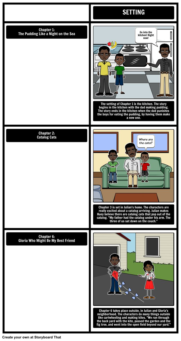 worksheet The Stories Julian Tells Worksheets 11 best the stories julian tells images on pinterest summary by ann cameron setting depict different settings from the