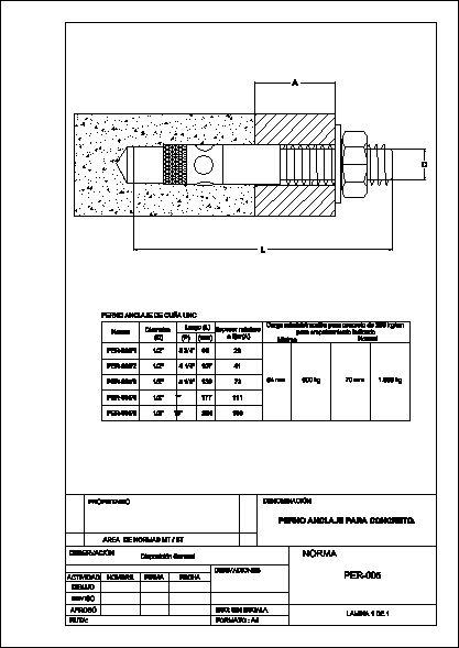 Planos de Perno anclaje para concreto., en Válvulas tubos y