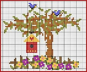 Charts, patterns and everything needlepoint | Cross-Stitch | CraftGossip.com