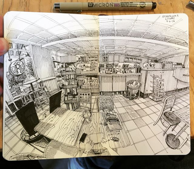The science behind wide-angle sketching