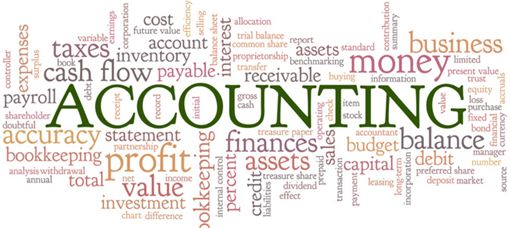 Some Basic Accounting Terms  One need to grasp the following common expressions always used in business accounting. Transaction: It means an event or a business activity which involves exchange of money or money's worth between parties.  Goods/Services: These are tangible article or commodity in which a business deals. These articles or commodities are either bought and sold or produced and sold.  Profit: The excess of Revenue Income over expense is called profit. It could be calculated for each transaction or for business as a whole.  Loss: The excess of expense over income is called loss. It could be calculated for each transaction or for business as a whole.  Asset: Asset is a resource owned by the business with the purpose of using it for generating future profits. Assets can be tangible and intangible. Tangible Assets are the Capital assets which have some physical existence. The capital assets which have no physical existence and whose value is limited by the rights and anticipated benefits that possession confers upon the owner are known as intangible Assets. They cannot be seen or felt although they help to generate revenue in future.  Liability: It is an obligation of financial nature to be settled at a future date. It represents amount of money that the business owes to the other parties.  Contingent Liability: It represents a potential obligation that could be created depending on the outcome of an event.  Capital: It is amount invested in the business by its owners. It may be in the form of cash goods or any other asset which the proprietor or partners of business invest in the business activity. From business point of view capital of owners is a liability which is to be settled only in the event of closure or transfer of the business. Hence it is not classified as a normal liability.  Drawings: It represents an amount of cash goods or any other assets which the owner withdraws from business for his or her personal use.  Debtor : The sum total or aggregate of the amounts which the customer owe to the business for purchasing goods on credit or services rendered or in respect of other contractual obligations is known as Sundry Debtors or Trade Debtors or Trade Payable or Book-Debts or Debtors.  Creditor: A creditor is a person to whom the business owes money or money's worth. E.g. money payable to supplier of goods or provider of service. Creditors are generally classified as Current Liabilities.  Trade Discount: It is the discount usually allowed by the wholesaler to the retailer computed on the list price or invoice price.  Cash Discount: This is allowed to encourage prompt payment by the debtor. This has to be recorded in the books of accounts. This is calculated after deducting the trade discount.  Subscribe Sulthan Academy and Give your queries feedback in comment section below.