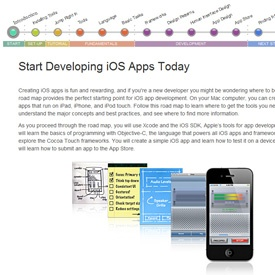 Step by step tutorial on creating iOS apps