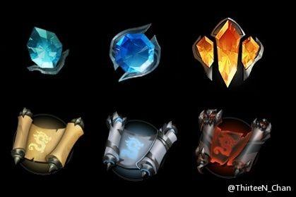 Gems Diablo like Scrolls