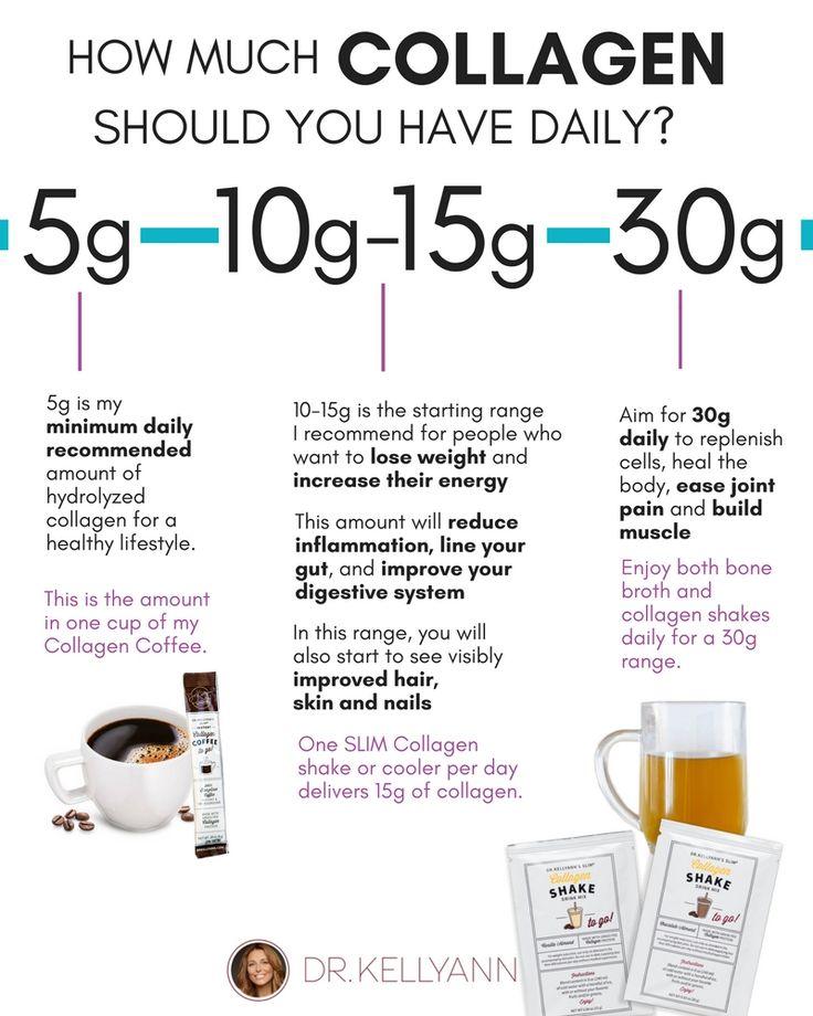 Collagen Dosage Per Day: How Much Collagen Should I Take Daily? – leslie dela cruz