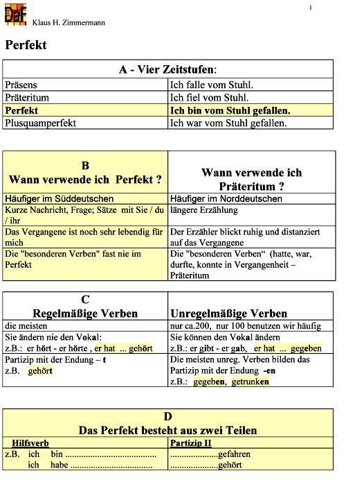 Deutsch als Fremdsprache DaF DaZ Grammatik - Perfekt
