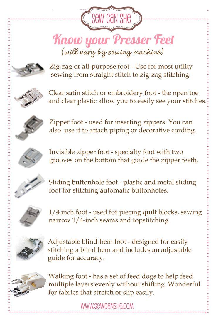 Know your Presser Feet postcard
