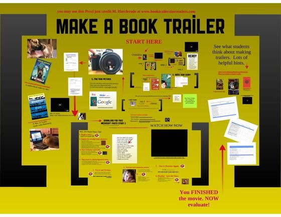 How to make a book trailer prezi