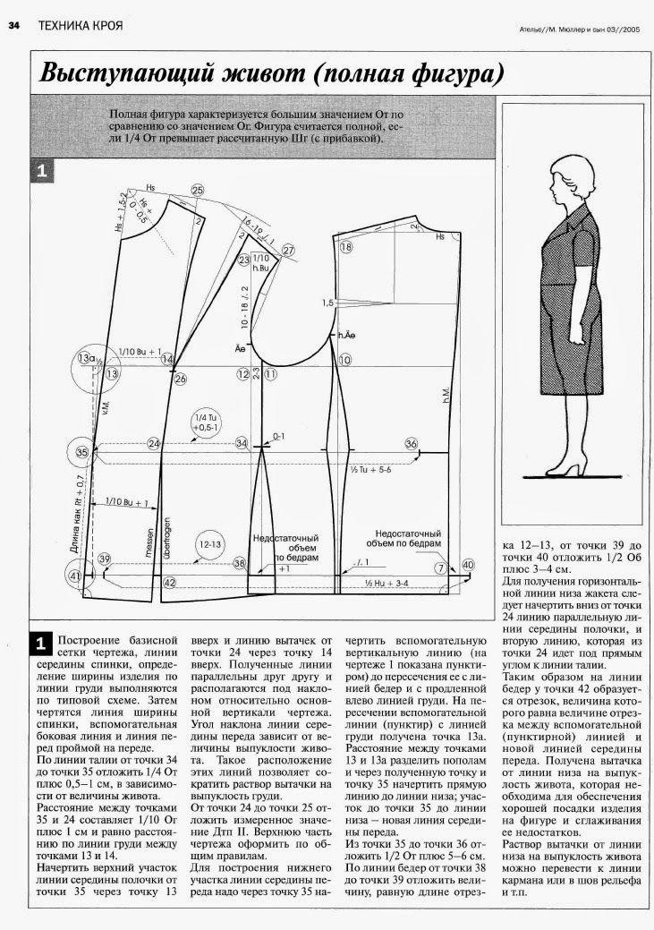 atele 2005 Muler - modelist kitapları