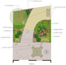 SmartDraw Landscape Design Software