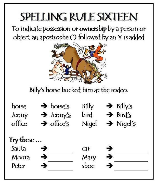 Spelling rule                                                                                                                                                     More