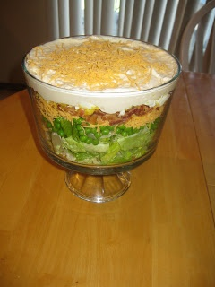 7 layer salad 1 lb bacon 1 lg head iceberg lettuce - rinsed, dried & chopped 1 red onion, chopped 3 hard boiled eggs, chopped 1 (10 oz) package frozen green peas, thawed 10 oz shredded Cheddar cheese  1 1/4 c mayonnaise 2 T white sugar 2/3 c grated Parmesan cheese Cook Bacon. Crumble & set aside. Layer lettuce, top w layer of onion, peas, egg, shredded cheese & bacon in trifle bowl. Prepare dressing by whisking together the mayonnaise, sugar and Parmesan cheese. Drizzle over salad…