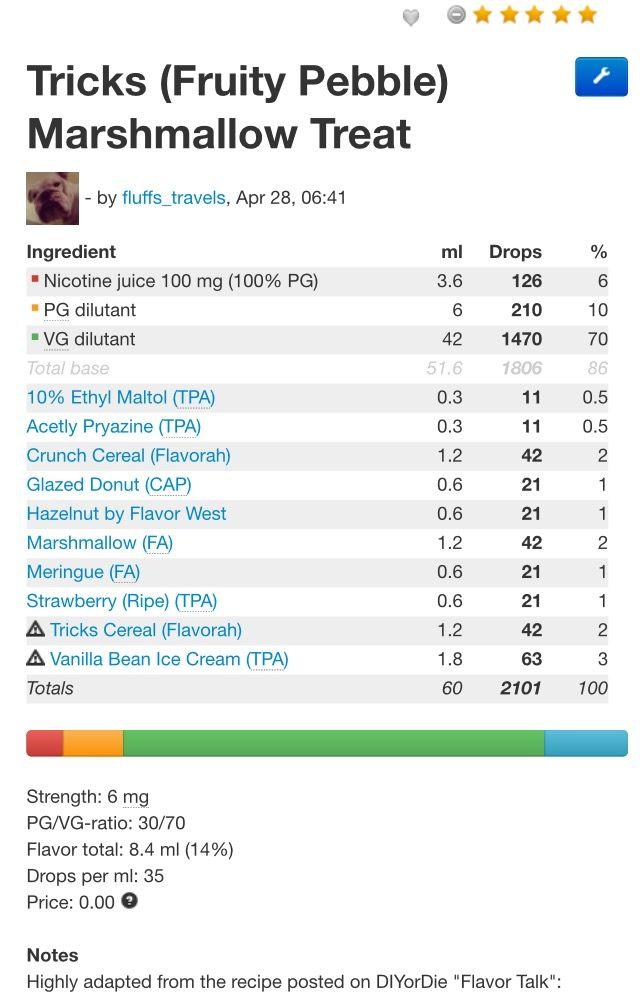 36 best ejuice recipes images on Pinterest Juice recipes, Vape - boilermaker resume
