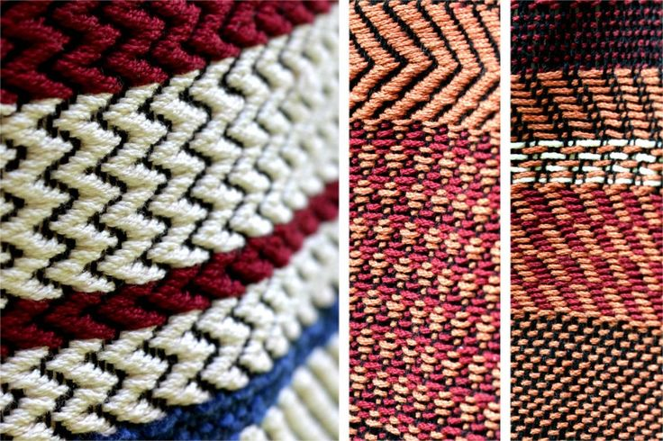 Introduction to basic structuring of  woven fabric, its construction & possible variations