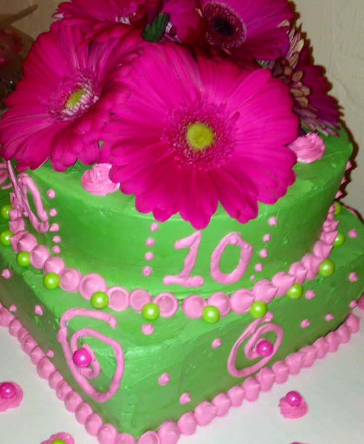 25 Best Images About Birthday Party Ideas On Pinterest