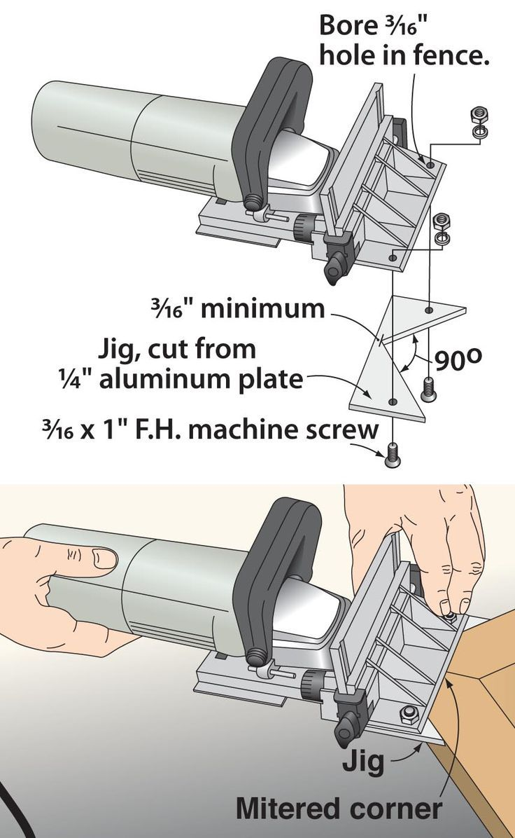 409 Best Images About Joinery On Pinterest Router