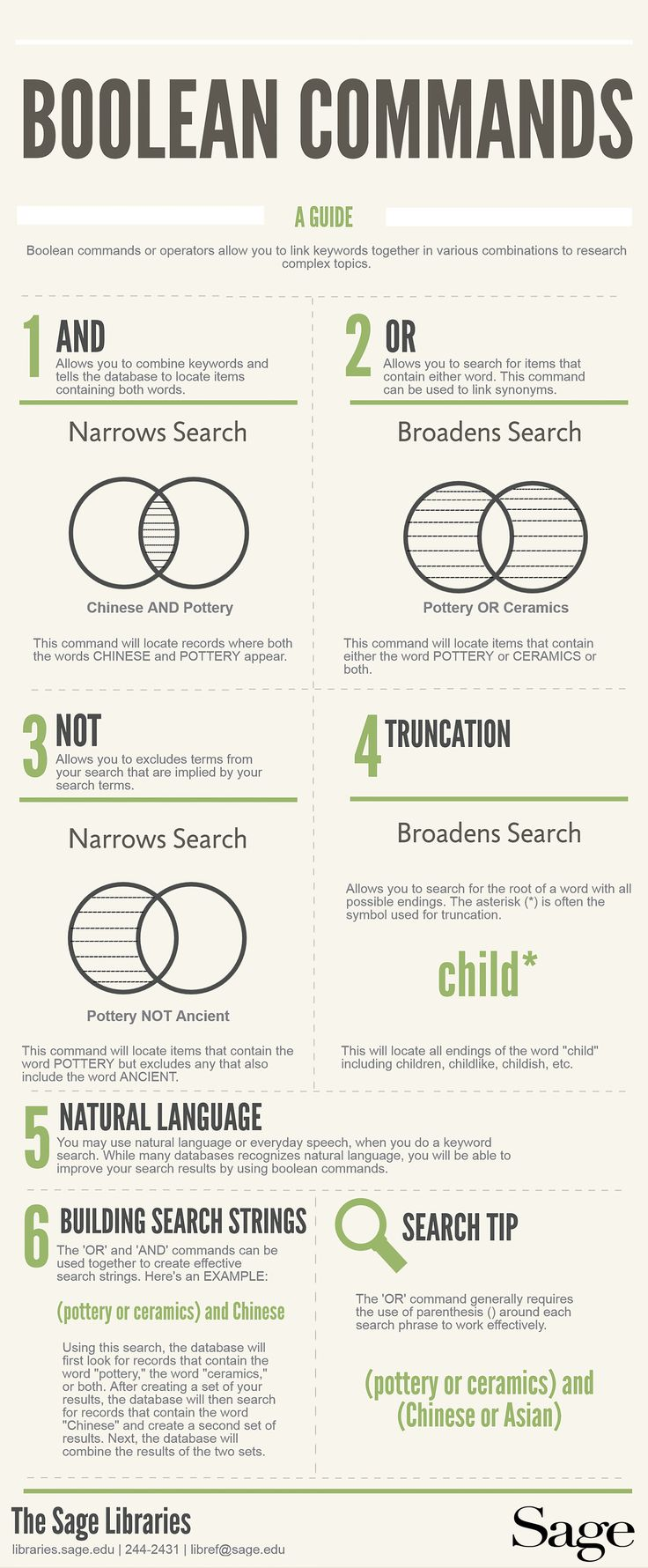 Research 101: linking keywords together with Boolean Commands #research #infograph
