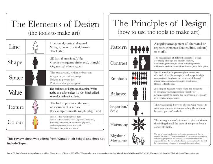 Classroom Design Principles : Best elements of art images on pinterest education