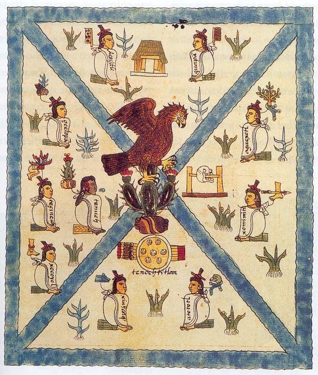 Página del Códice Mendoza, donde se representa el glifo de México en el centro del Anáhuac.