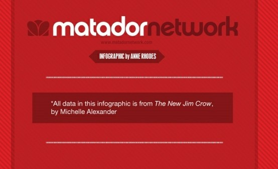 The New Jim Crow1 - National Network for Safe Communities