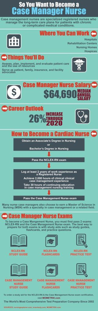 how to become a certified nurse case manager